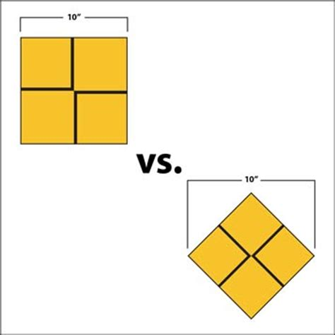 Vs Square square size vs size indy imaging inc