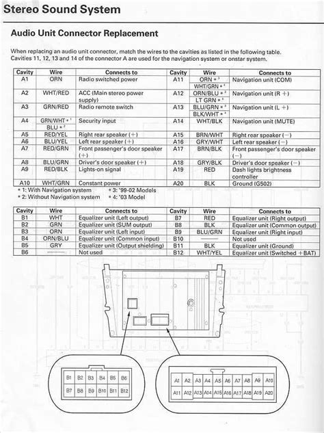 2003 honda pilot radio wiring diagram honda auto parts