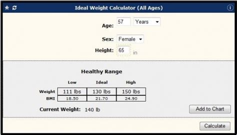 calculator weight ideal weight ideal calculator weight age height
