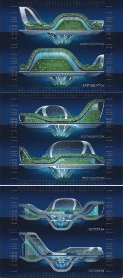 A Floating City lilypad a floating city