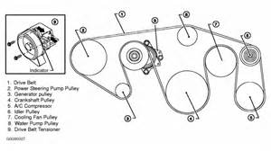 2004 nissan titan 5 6l serpentine belt diagram serpentinebelthq