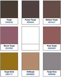 Warm Bathroom Paint Colors taupe modepilot