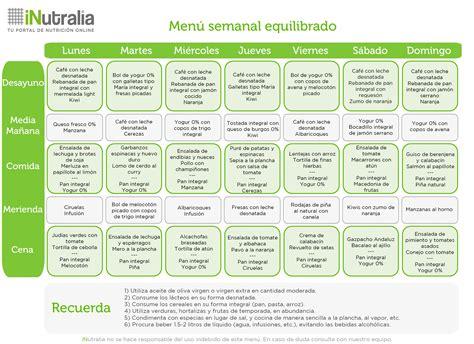 vietas para una crisis menu semanal equilibrado mayo14 jpg 2338 215 1700 recetas saludables menu semanal