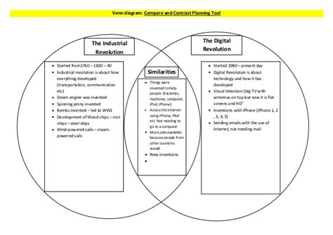 compare and contrast diagrams venn diagram compare and contrast planning tool