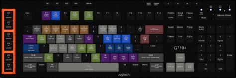 keyboard layout won t change any suggestions for my keyboard layout redorchestra