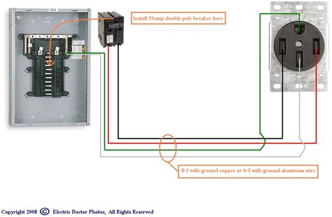 wiring diagram for electric stove outlet efcaviation