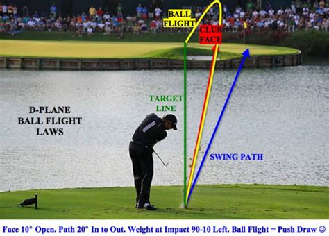 golf driver swing path understanding ball flight in relationship to the swing
