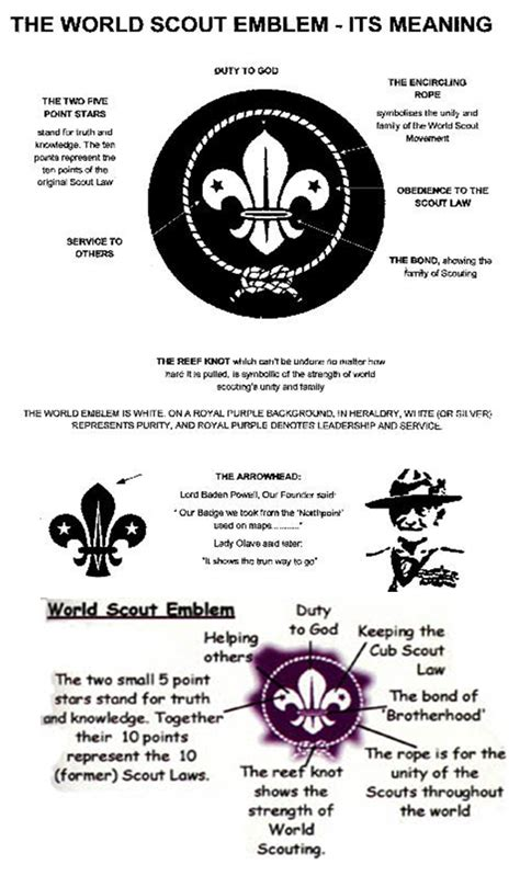 the world in the new the significance of past and present immigration to the american classic reprint books nepal scout the world scout emblem and its meaning