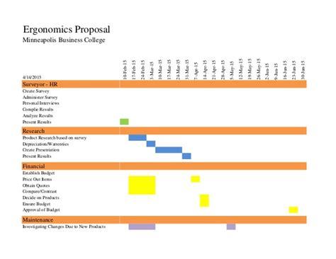 pr timeline template mock ergonomics timeline