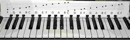 Piano Key Notes by Piano Booster Users Help Wanted A Piano Keyboard Note