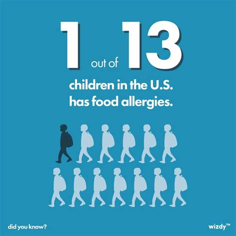 what to do for allergies 194 best images about with food allergies on