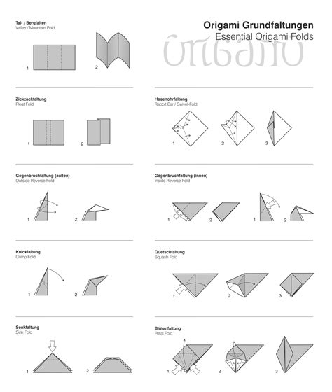 Different Paper Folds - file origami basisfaltungen png wikimedia commons