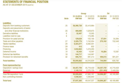 Bank Negara Letter To Tabung Haji Tabung Haji Mengakui Rizabnya Negatif Kembali Kepada Soal Tatakelola Yang Ditimbulkan Oleh Bank
