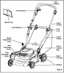 tips when choosing your lawn mower parts