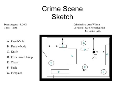 Rough Crime Scene Exles Coloring Pages Crime Sketch Template