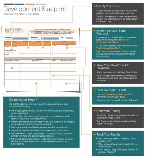 home depot service plan home depot future plans home plan