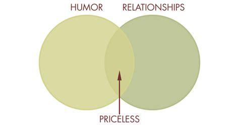 relationship venn diagram humor the priceless secret weapon agape christian