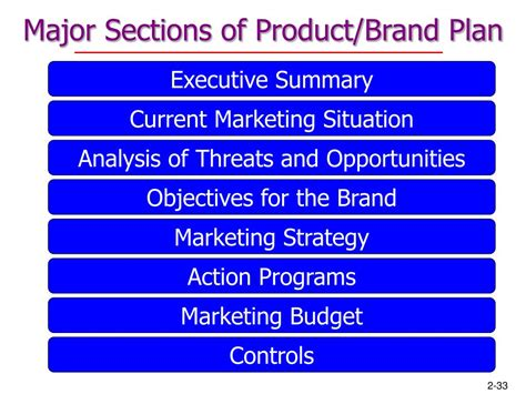sections of marketing plan ppt company and marketing strategy partnering to build