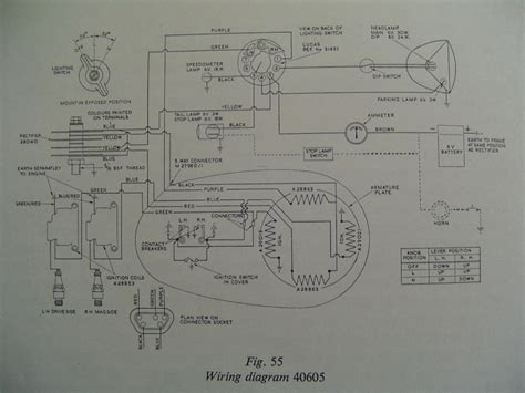 lucas motorcycle light switch wiring diagram review