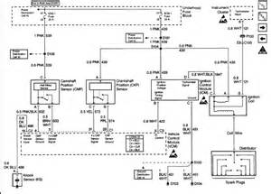 ase ignition system diagrams exhaust system diagram elsavadorla