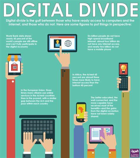Digital Essay by Digital Divide Essay Digital Divide Essay Digital Divide Essay Digital Divide Essay My The