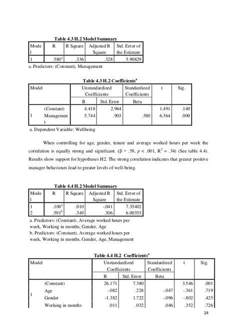 employee engagement dissertation employee engagement dissertation