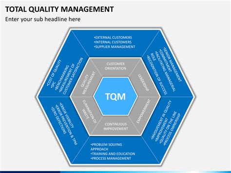 quality powerpoint templates total quality management powerpoint template sketchbubble