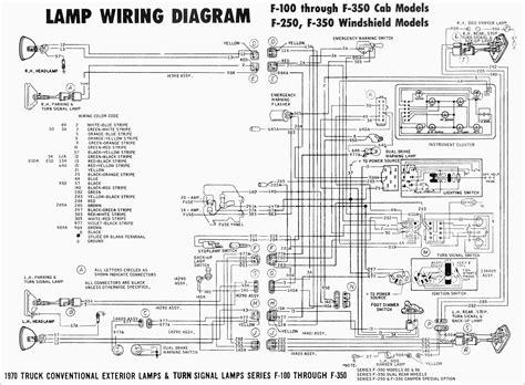 jeep grand cherokee wiring diagram stereo wiring diagram