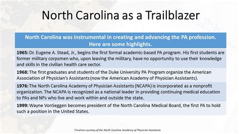 unc pa program history of the profession unc physician assistant