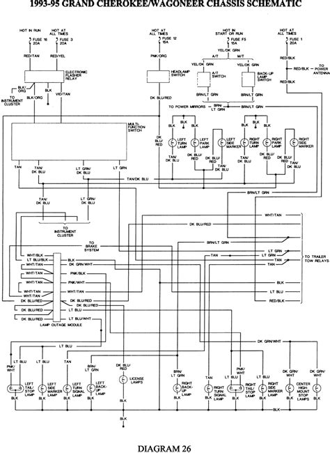 wiring diagram 1991 jeep ignition wiring diagram
