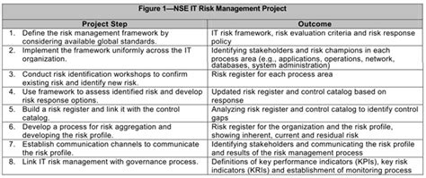 risk  case study risk  framework   risk management  case study  national stock