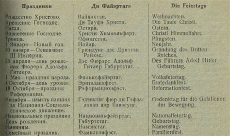 German Science Dictionary names glossary russian names
