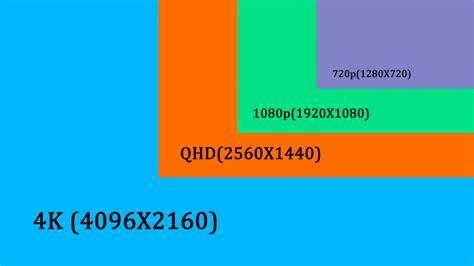 define pattern ne demek 201 cran de smartphones lcd ips amoled d 233 finition