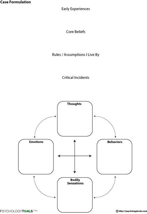 formulation template longitudinal formulation 2 cbt worksheet psychology tools