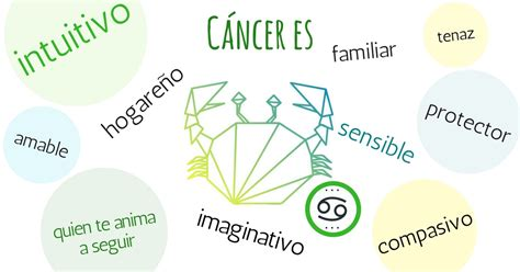 como es el signo cancer signos astrol 243 gicos c 225 ncer hospitalario y protector