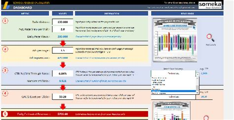 adsense rpm calculator how much money can i make from adsense with 1000 visitors