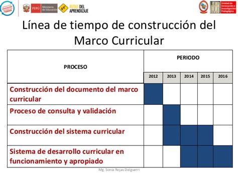 Insumos Para La Programacin Curricular 2015 | orientaciones de la programaci 243 n curricular primaria