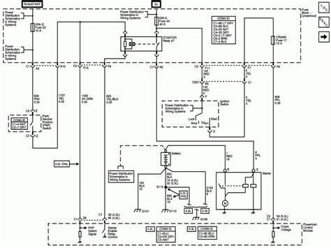 trailblazer wire harness diagram wiring forums
