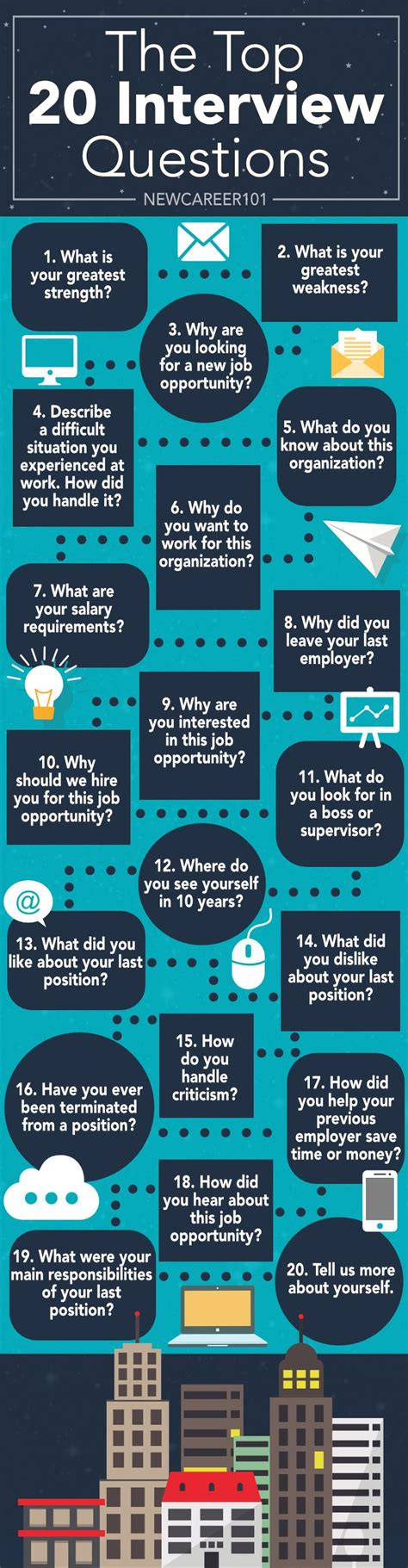 Top 20 Recent by Resume The Top 20 Questions