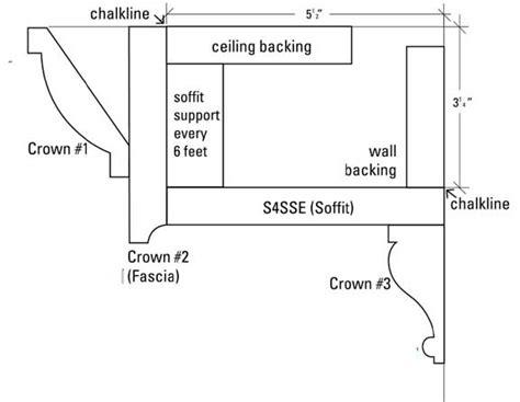 Home Design Online 2d Crown Molding 3 Or 5 Piece Design Questions Plea