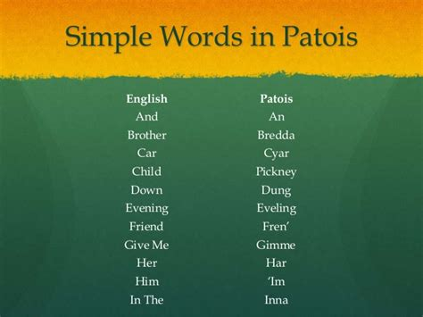 How To Speak Patios by Jamaican Language