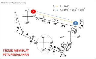 Petunjuk Arah Jalur Evakuasi Gantung Bahan Akrylik 1 ensiklopedia pramuk peta perjalanan teknik pembuatan