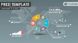 powerpoint templates like prezi around a topic prezi template prezibase