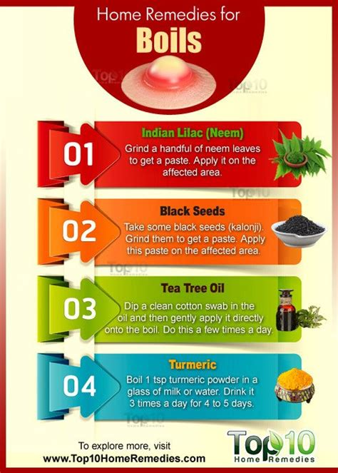 Home Remedies For Boils On by Home Remedies For Boils And Abscesses Page 2 Of 3 Top