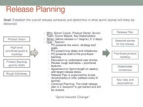 release plan excel template understanding the agile release and sprint planning process
