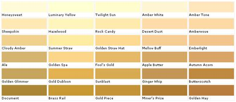 valspar color palette lowes paint color combinations ask home design