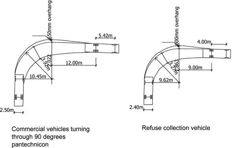 lorry turning radius guidelines pinterest search