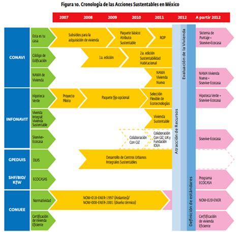 seguridad social en trabajadores de medio tiempo seguridad social en trabajadores de medio tiempo