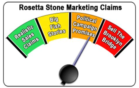 rosetta stone italian reviews rosetta stone reviews why it doesn t work