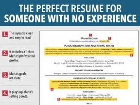 build your resume with avon resumes avon resumes